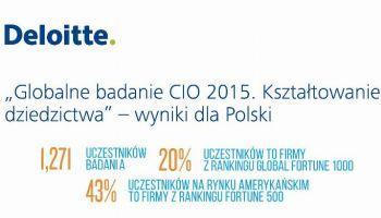 deloitte polska - infografika