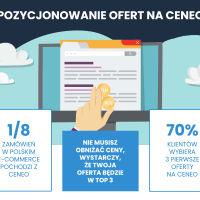 Jak oszczędnie licytować pozycję na Ceneo?